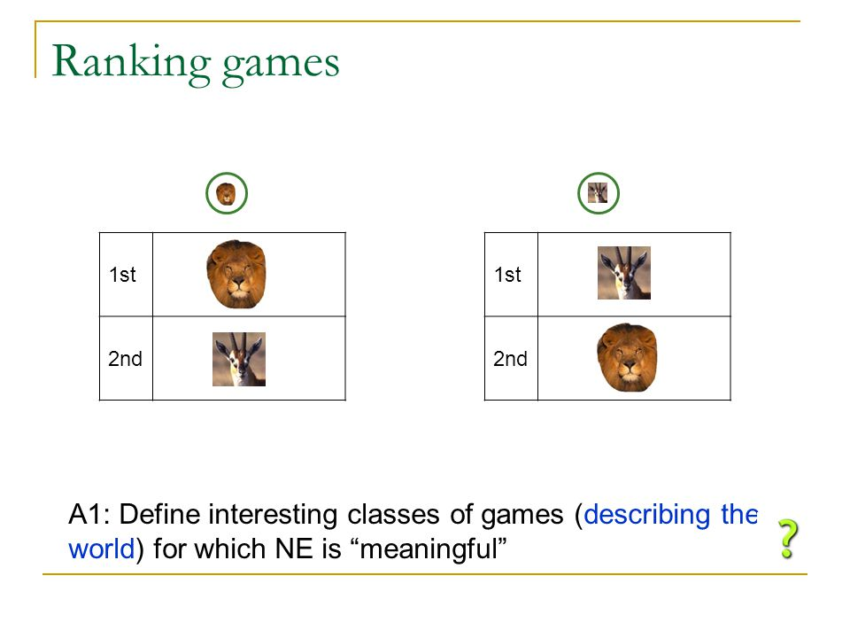 Conclusions Introduction of ranking games with competitiveness-based strategies  Interesting games (describing real life)  Encouraging initial positive results (wrt both A1, A2) Work in progress: FPTAS works for many prizes Open problems  What is the hardness of these games.