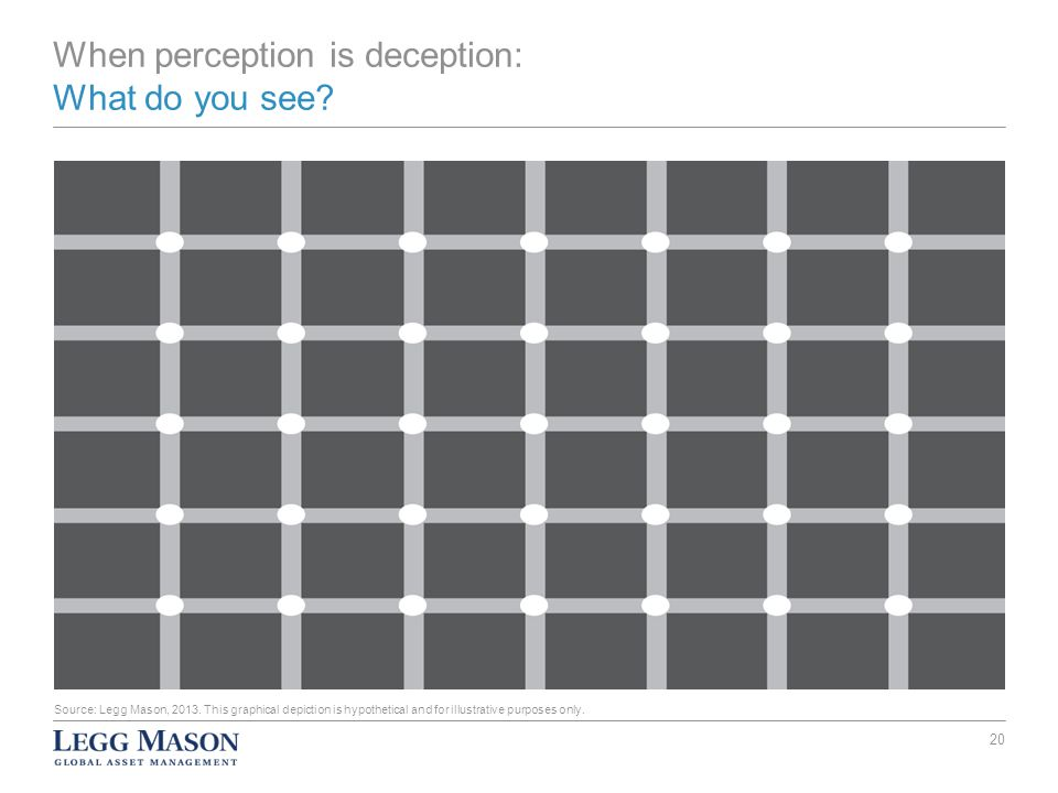 When perception is deception: What do you see. Source: Legg Mason, 2013.