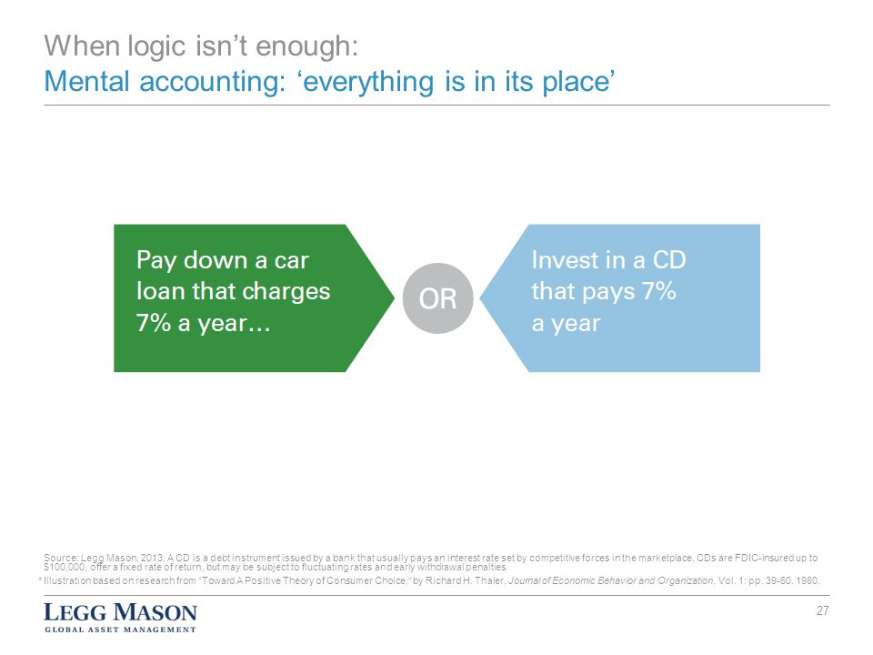 Source: Legg Mason, 2013.