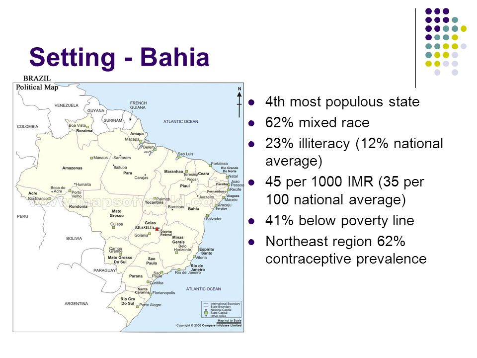 Setting - Bahia 4th most populous state 62% mixed race 23% illiteracy (12% national average) 45 per 1000 IMR (35 per 100 national average) 41% below poverty line Northeast region 62% contraceptive prevalence