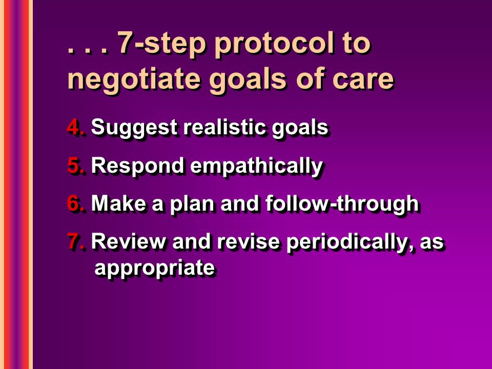 ... 7-step protocol to negotiate goals of care 4.