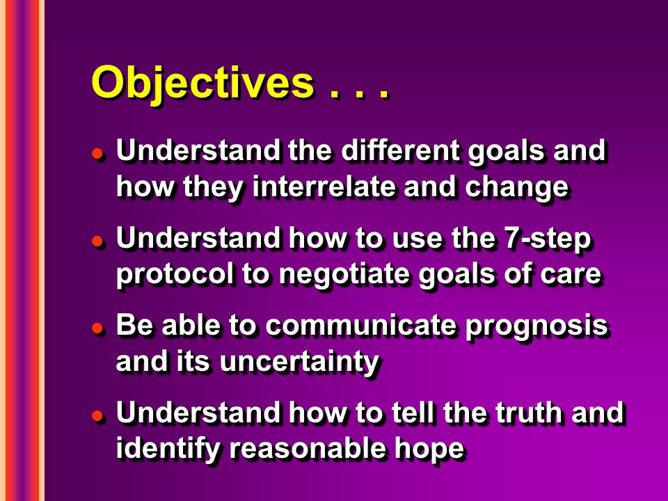 Objectives...