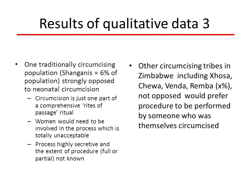 Results of qualitative data 3 One traditionally circumcising population (Shanganis = 6% of population) strongly opposed to neonatal circumcision – Circumcision is just one part of a comprehensive 'rites of passage' ritual – Women would need to be involved in the process which is totally unacceptable – Process highly secretive and the extent of procedure (full or partial) not known Other circumcising tribes in Zimbabwe including Xhosa, Chewa, Venda, Remba (x%), not opposed would prefer procedure to be performed by someone who was themselves circumcised