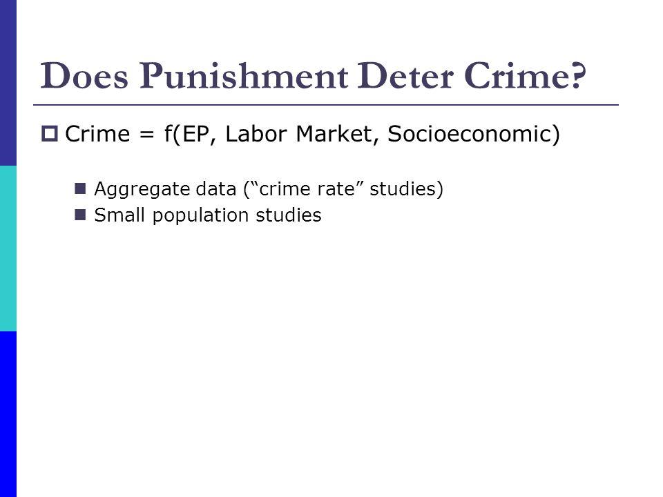 Does Punishment Deter Crime.