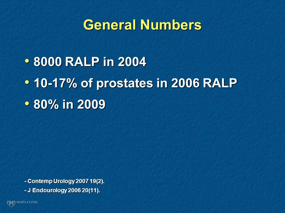 General Numbers 8000 RALP in 2004 8000 RALP in 2004 10-17% of prostates in 2006 RALP 10-17% of prostates in 2006 RALP 80% in 2009 80% in 2009 - Contem