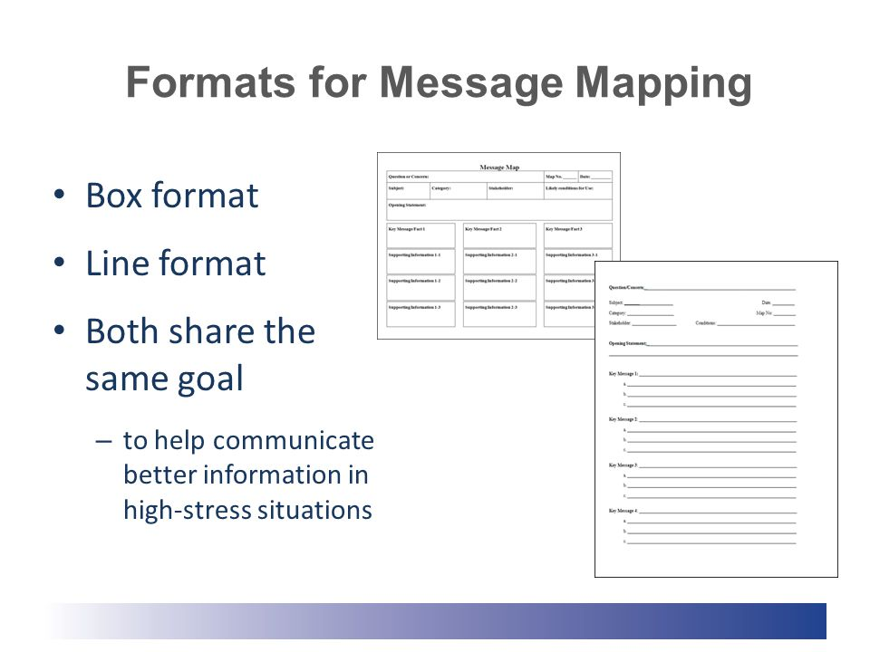 Formats for Message Mapping Box format Line format Both share the same goal – to help communicate better information in high-stress situations