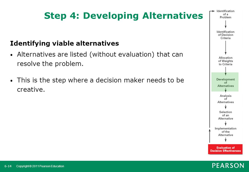 6-15 Copyright © 2011 Pearson Education Appraising each alternative's strengths and weaknesses An alternative's appraisal is based on its ability to resolve the issues identified in steps 2 and 3.
