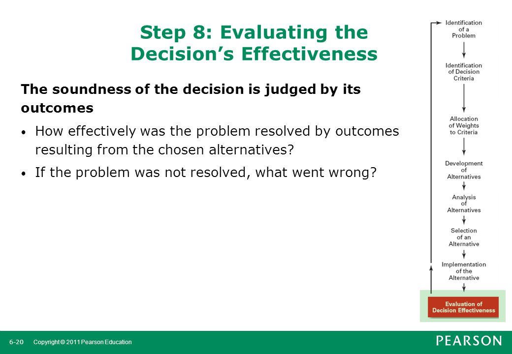6-21 Copyright © 2011 Pearson Education Managers Making Decisions 1.Discuss the assumptions of rational decision making.