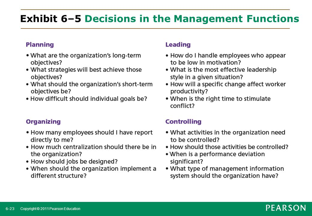 6-24 Copyright © 2011 Pearson Education The fact that almost everything a manager does involves making decisions does not mean that decisions are always time-consuming, complex, or evident to an outside observer.