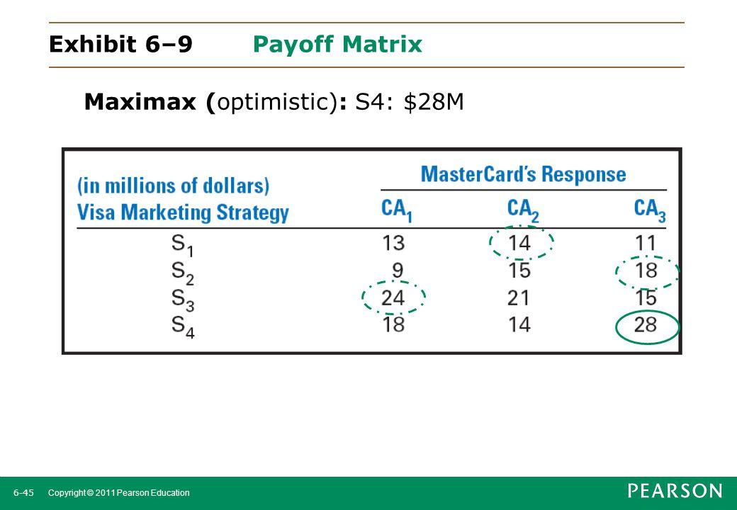 6-46 Copyright © 2011 Pearson Education Exhibit 6–9 Payoff Matrix Maximin (pessimistic): S3: 15 M