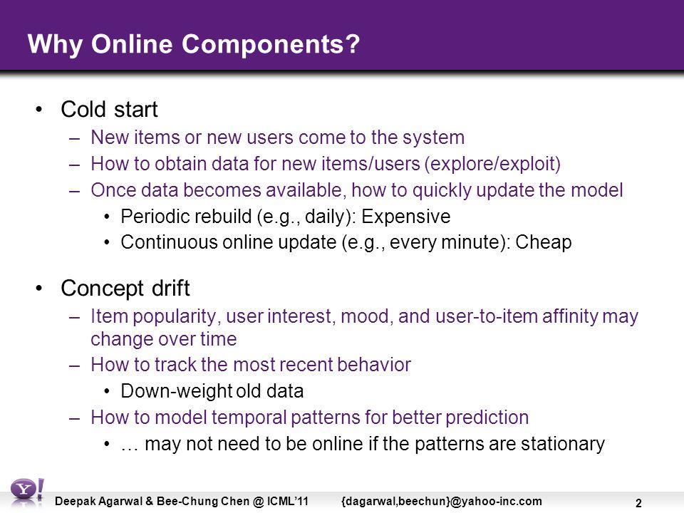 2 Deepak Agarwal & Bee-Chung Chen @ ICML'11 {dagarwal,beechun}@yahoo-inc.com Why Online Components.