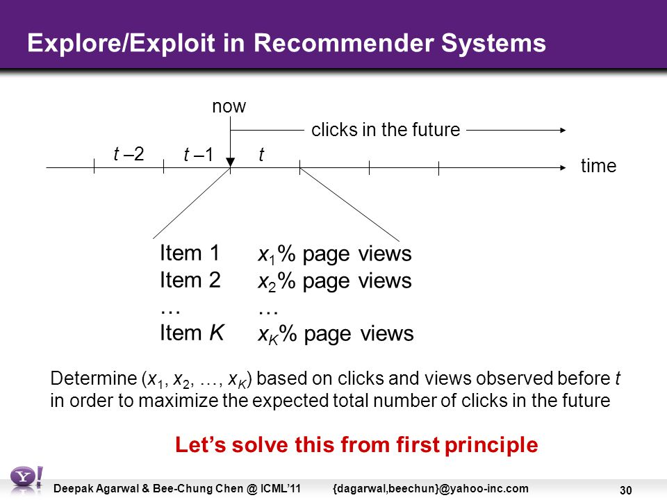 30 Deepak Agarwal & Bee-Chung Chen @ ICML'11 {dagarwal,beechun}@yahoo-inc.com Explore/Exploit in Recommender Systems time Item 1 Item 2 … Item K x 1 % page views x 2 % page views … x K % page views Determine (x 1, x 2, …, x K ) based on clicks and views observed before t in order to maximize the expected total number of clicks in the future t –1 t –2 t now clicks in the future Let's solve this from first principle