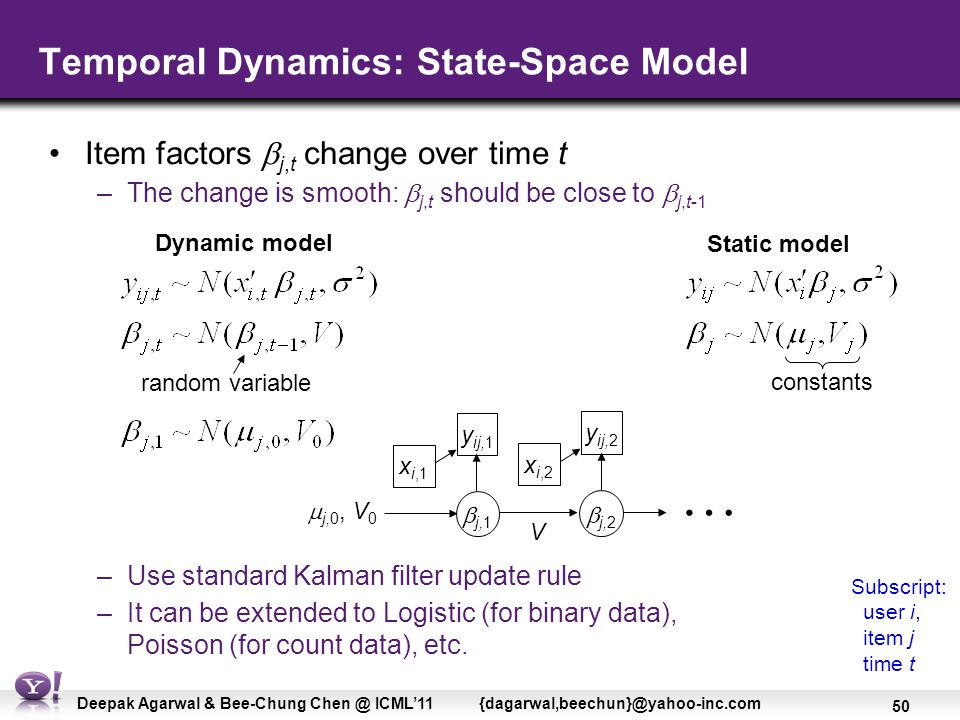 50 Deepak Agarwal & Bee-Chung Chen @ ICML'11 {dagarwal,beechun}@yahoo-inc.com Temporal Dynamics: State-Space Model Item factors  j,t change over time t –The change is smooth:  j,t should be close to  j,t-1 –Use standard Kalman filter update rule –It can be extended to Logistic (for binary data), Poisson (for count data), etc.