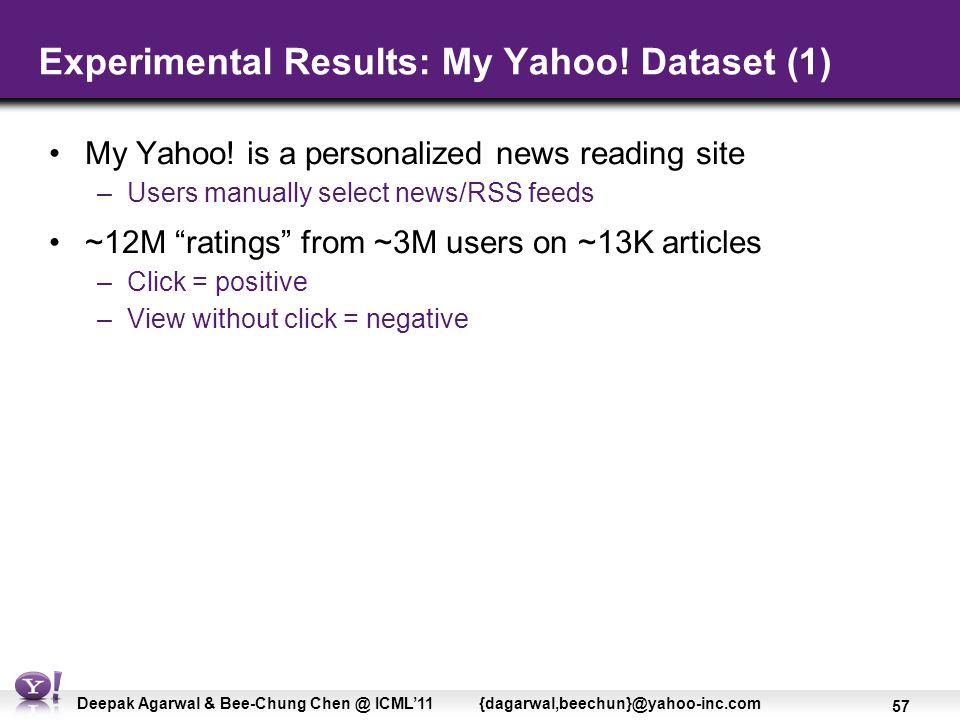 57 Deepak Agarwal & Bee-Chung Chen @ ICML'11 {dagarwal,beechun}@yahoo-inc.com Experimental Results: My Yahoo.