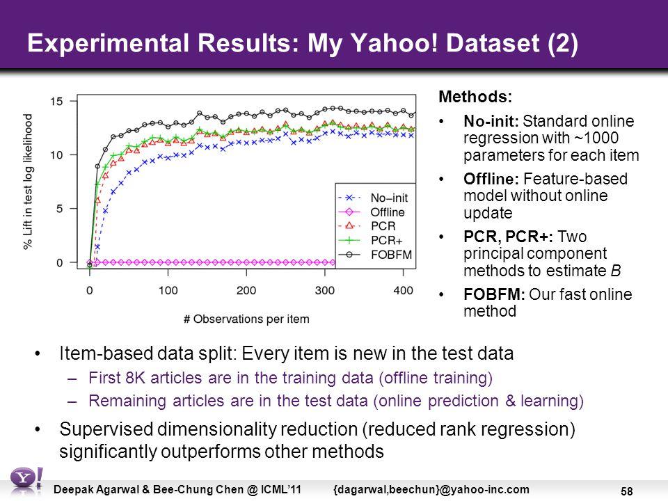 58 Deepak Agarwal & Bee-Chung Chen @ ICML'11 {dagarwal,beechun}@yahoo-inc.com Experimental Results: My Yahoo.