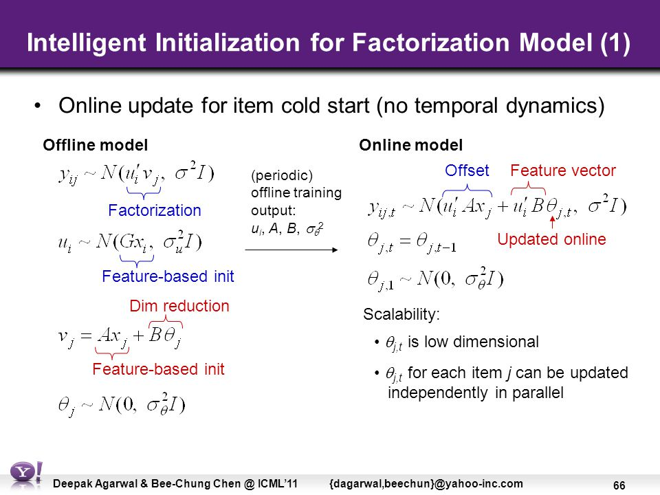 66 Deepak Agarwal & Bee-Chung Chen @ ICML'11 {dagarwal,beechun}@yahoo-inc.com Intelligent Initialization for Factorization Model (1) Online update for item cold start (no temporal dynamics) Offline model Factorization Feature-based init Dim reduction (periodic) offline training output: u i, A, B,   2 Online model Offset Feature vector Updated online  j,t is low dimensional  j,t for each item j can be updated independently in parallel Scalability: