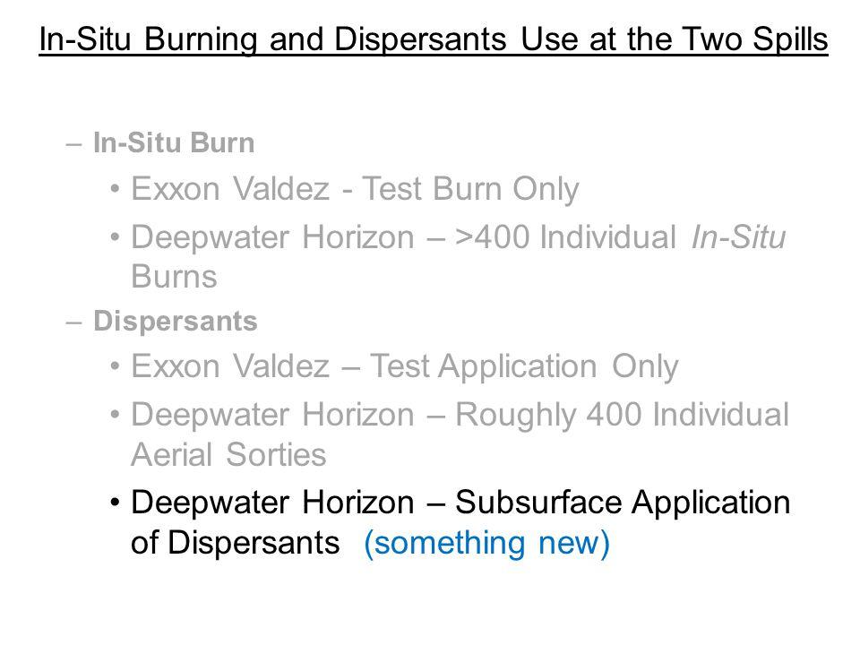 In-Situ Burning and Dispersants Use at the Two Spills –In-Situ Burn Exxon Valdez - Test Burn Only Deepwater Horizon – >400 Individual In-Situ Burns –D