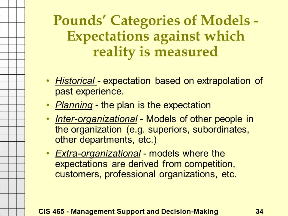 CIS 465 - Management Support and Decision-Making 34 Pounds' Categories of Models - Expectations against which reality is measured Historical - expecta