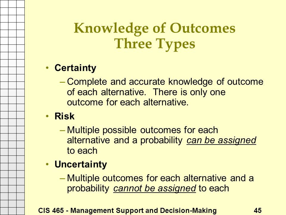 CIS 465 - Management Support and Decision-Making 45 Knowledge of Outcomes Three Types Certainty –Complete and accurate knowledge of outcome of each al
