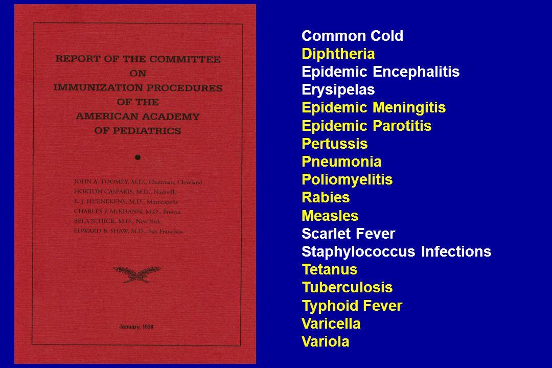 Common Cold Diphtheria Epidemic Encephalitis Erysipelas Epidemic Meningitis Epidemic Parotitis Pertussis Pneumonia Poliomyelitis Rabies Measles Scarlet Fever Staphylococcus Infections Tetanus Tuberculosis Typhoid Fever Varicella Variola