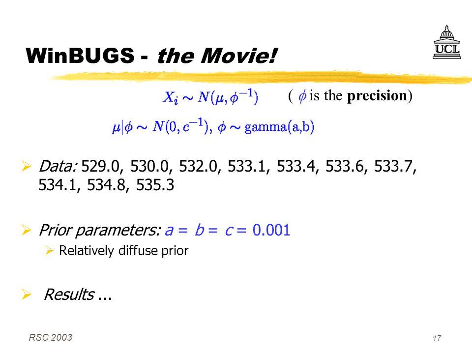 RSC 2003 17 WinBUGS - the Movie!  Data: 529.0, 530.0, 532.0, 533.1, 533.4, 533.6, 533.7, 534.1, 534.8, 535.3  Prior parameters: a = b = c = 0.001 