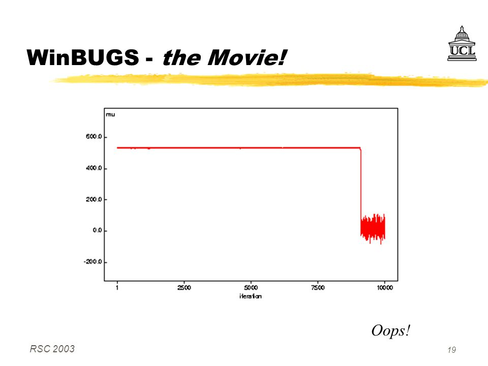 RSC 2003 19 WinBUGS - the Movie! Oops!