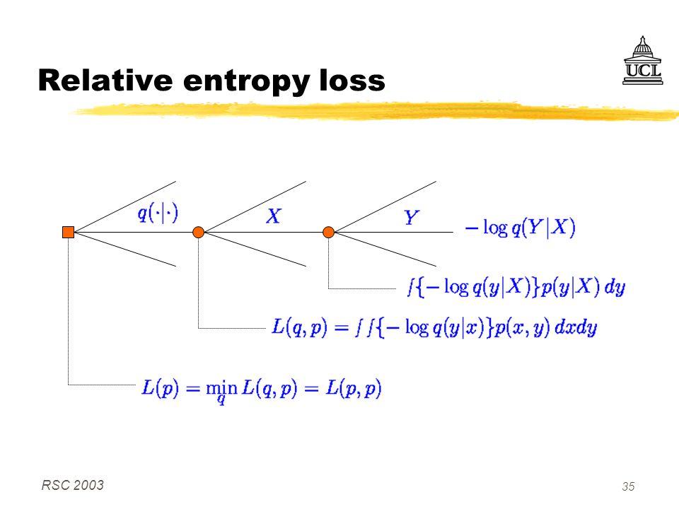 RSC 2003 35 Relative entropy loss