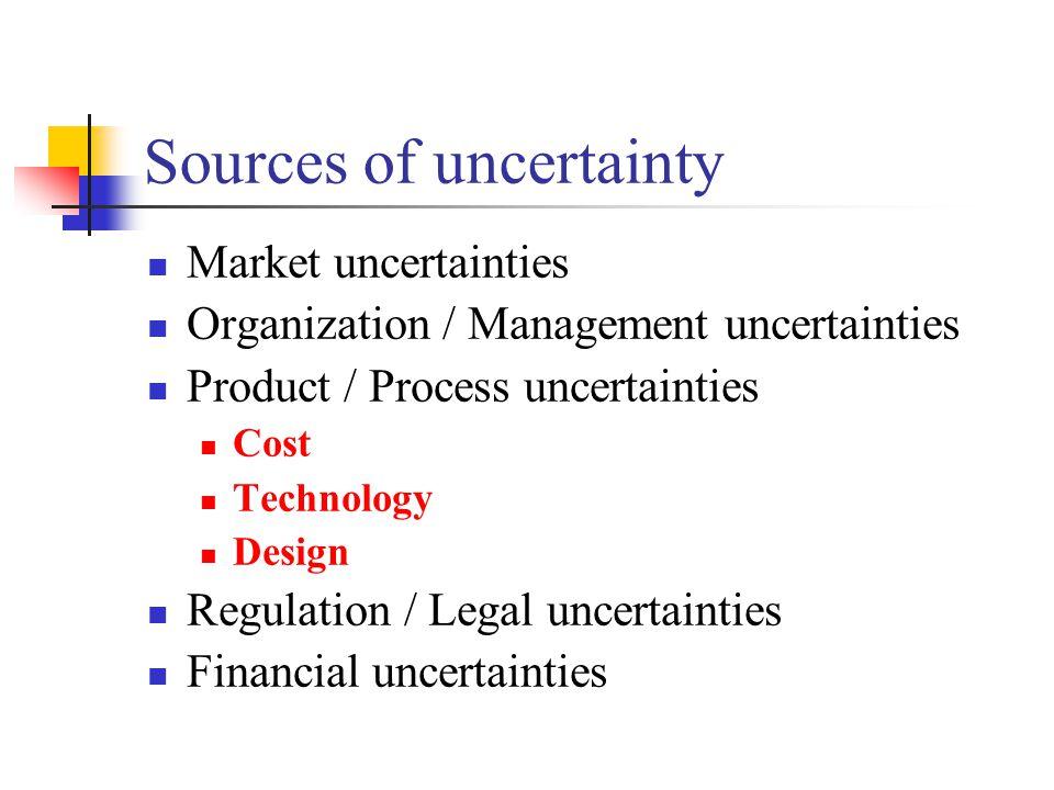 Sources of uncertainty Market uncertainties Organization / Management uncertainties Product / Process uncertainties Cost Technology Design Regulation / Legal uncertainties Financial uncertainties