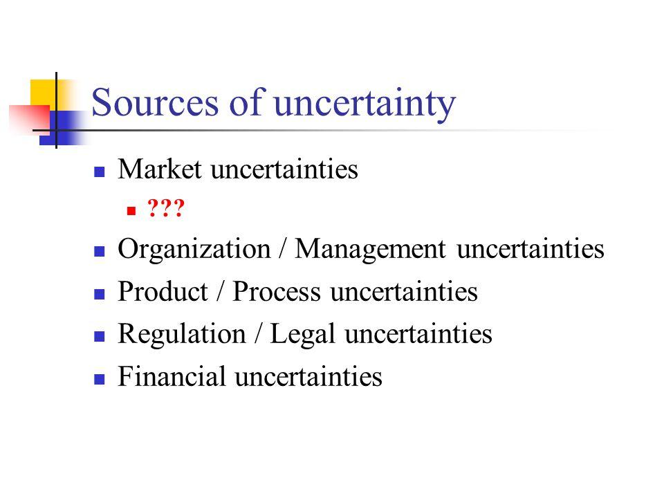 Sources of uncertainty Market uncertainties ??.