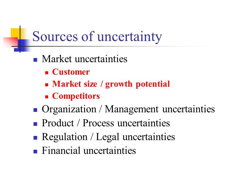 Sources of uncertainty Market uncertainties Customer Market size / growth potential Competitors Organization / Management uncertainties Product / Proc