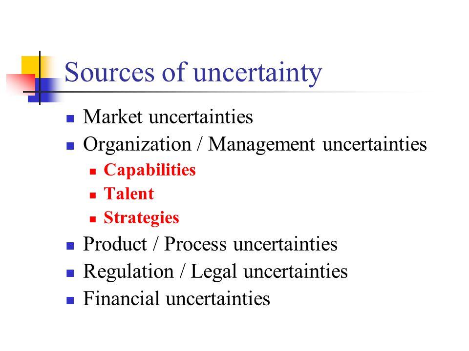 Sources of uncertainty Market uncertainties Organization / Management uncertainties Capabilities Talent Strategies Product / Process uncertainties Regulation / Legal uncertainties Financial uncertainties