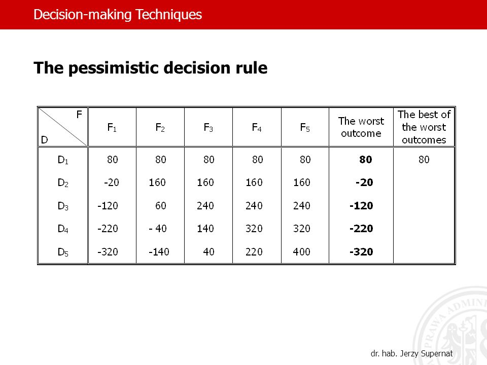 Decision-making Techniques The pessimistic decision rule dr. hab. Jerzy Supernat
