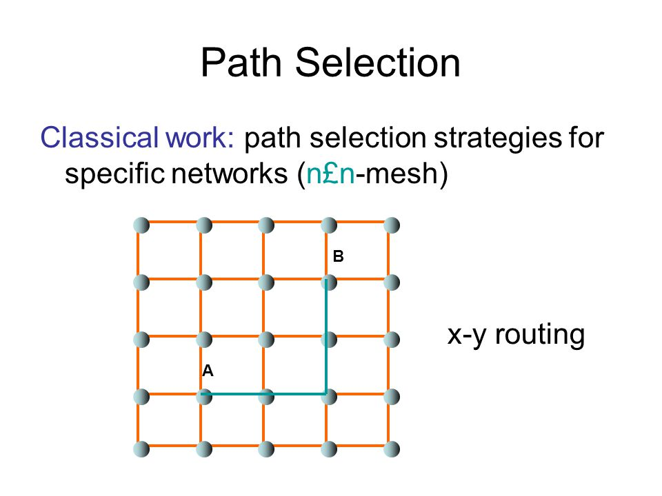 Path Selection Classical work: path selection strategies for specific networks (n£n-mesh) A B x-y routing