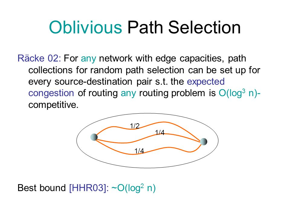 Oblivious Path Selection Räcke 02: For any network with edge capacities, path collections for random path selection can be set up for every source-des