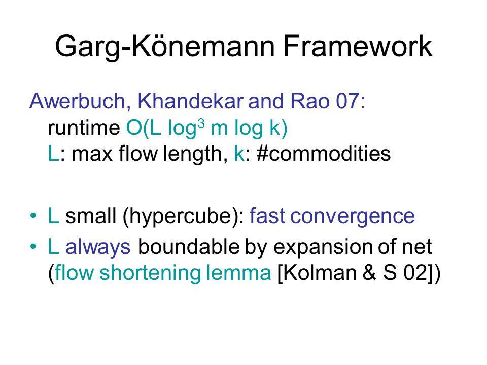 Garg-Könemann Framework Awerbuch, Khandekar and Rao 07: runtime O(L log 3 m log k) L: max flow length, k: #commodities L small (hypercube): fast convergence L always boundable by expansion of net (flow shortening lemma [Kolman & S 02])