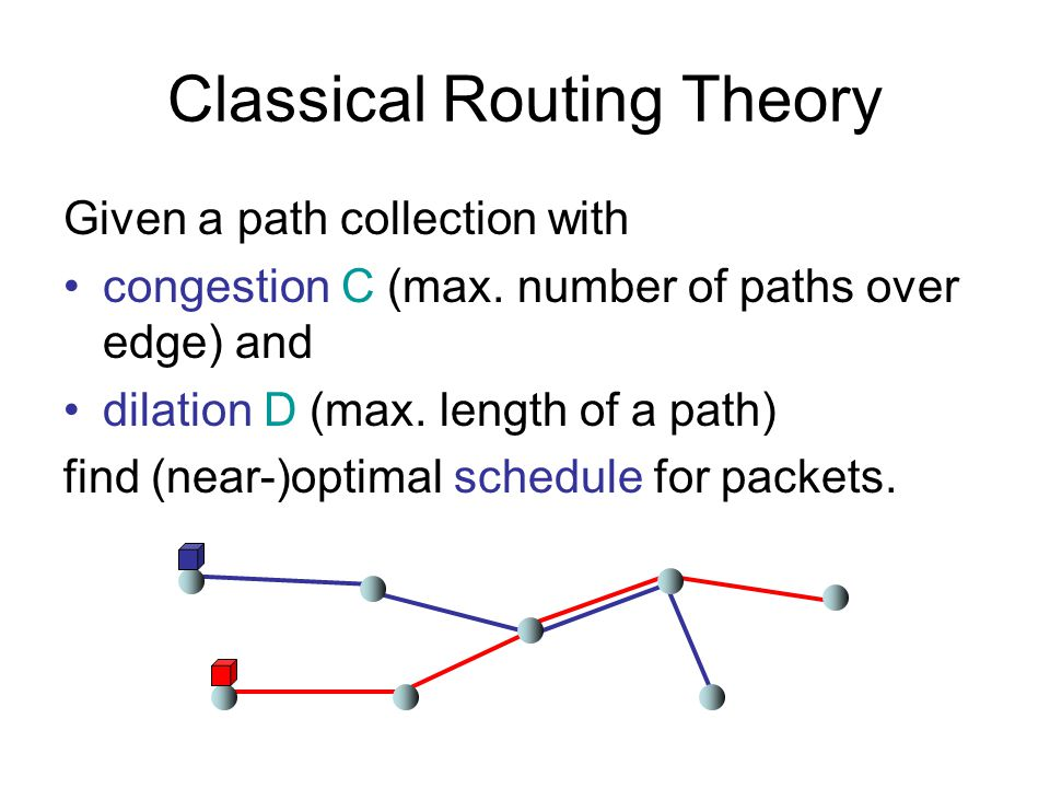 Classical Routing Theory Given a path collection with congestion C (max.