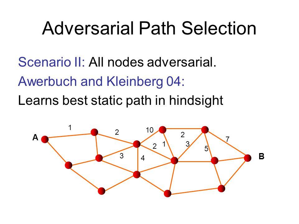 Adversarial Path Selection Scenario II: All nodes adversarial.