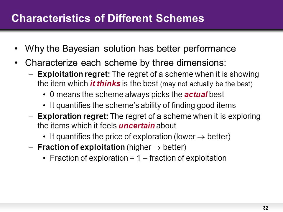 32 Characteristics of Different Schemes Why the Bayesian solution has better performance Characterize each scheme by three dimensions: –Exploitation regret: The regret of a scheme when it is showing the item which it thinks is the best (may not actually be the best) 0 means the scheme always picks the actual best It quantifies the scheme's ability of finding good items –Exploration regret: The regret of a scheme when it is exploring the items which it feels uncertain about It quantifies the price of exploration (lower  better) –Fraction of exploitation (higher  better) Fraction of exploration = 1 – fraction of exploitation