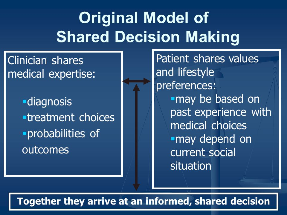 Original Model of Shared Decision Making Clinician shares medical expertise:  diagnosis  treatment choices  probabilities of outcomes Patient share