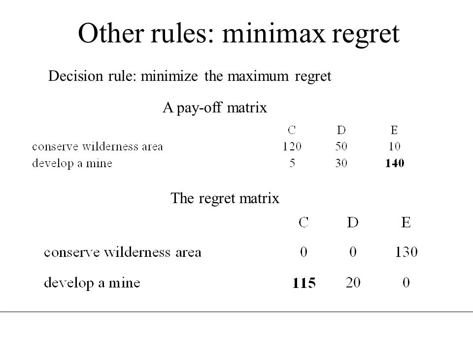 Other rules: minimax regret A pay-off matrix Decision rule: minimize the maximum regret The regret matrix