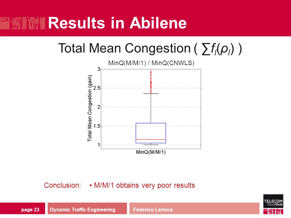 page 23 Results in Abilene Dynamic Traffic Engineering Federico Larroca Total Mean Congestion ( ∑f l (ρ l ) ) Conclusion: M/M/1 obtains very poor resu