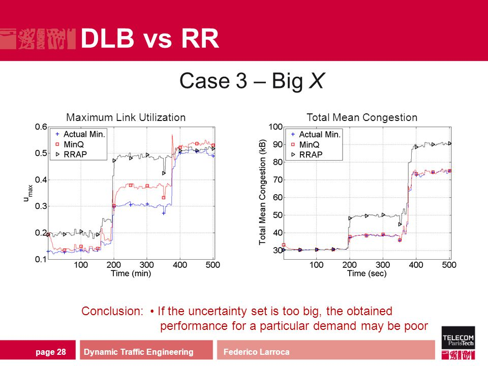 page 28 DLB vs RR Dynamic Traffic Engineering Federico Larroca Case 3 – Big X Conclusion: If the uncertainty set is too big, the obtained performance
