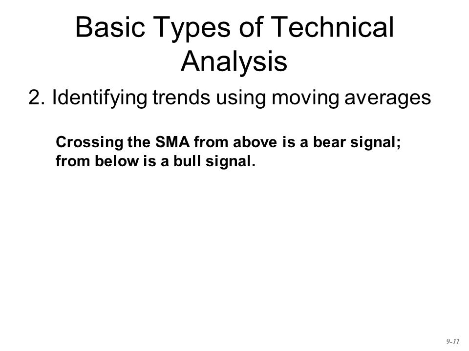 Basic Types of Technical Analysis 2.Identifying trends using moving averages Crossing the SMA from above is a bear signal; from below is a bull signal