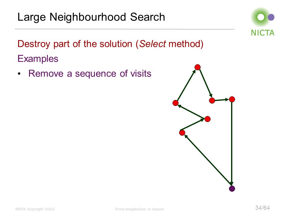 NICTA Copyright 2013From imagination to impact 34/64 Large Neighbourhood Search Destroy part of the solution (Select method) Examples Remove a sequence of visits