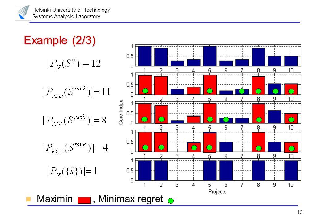Helsinki University of Technology Systems Analysis Laboratory 13 Example (2/3) n Maximin, Minimax regret
