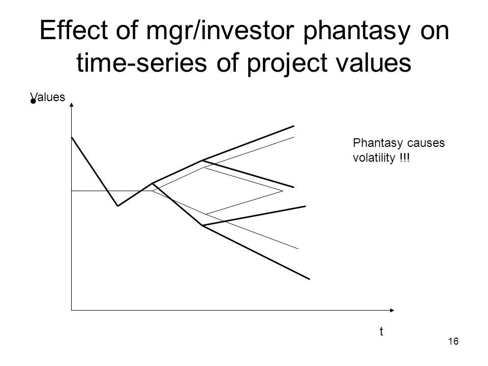 16 Effect of mgr/investor phantasy on time-series of project values t Values Phantasy causes volatility !!!