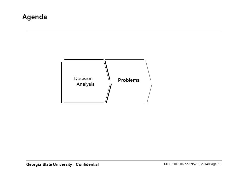 MGS3100_06.ppt/Nov 3, 2014/Page 16 Georgia State University - Confidential Agenda Decision Analysis Problems