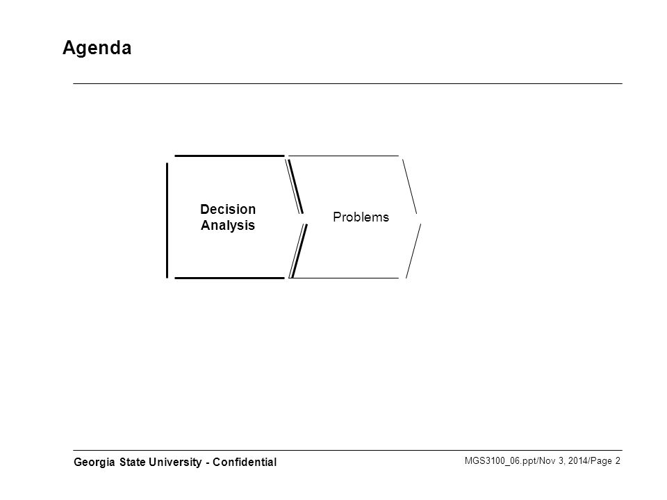MGS3100_06.ppt/Nov 3, 2014/Page 2 Georgia State University - Confidential Agenda Problems Decision Analysis