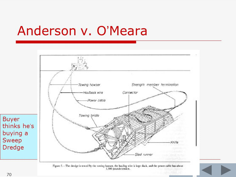 Anderson v. O'Meara 70 Buyer thinks he's buying a Sweep Dredge