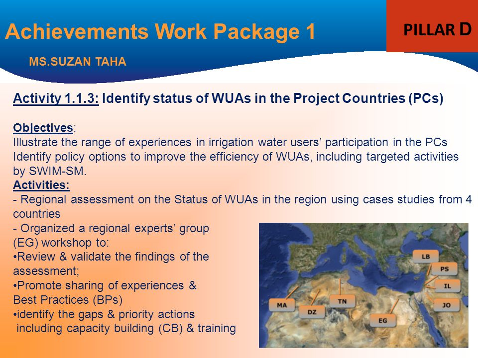 Achievements Work Package 1 Activity 1.1.3: Identify status of WUAs in the Project Countries (PCs) Objectives: Illustrate the range of experiences in irrigation water users' participation in the PCs Identify policy options to improve the efficiency of WUAs, including targeted activities by SWIM-SM.